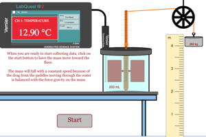 an experiment to determine the mechanical equivalent of heat