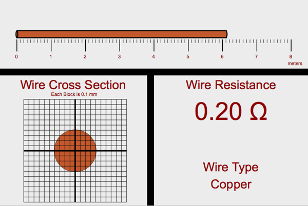 resistance in a wire coursework evaluation